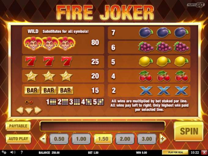 Ulasan Fire Joker Slot Online